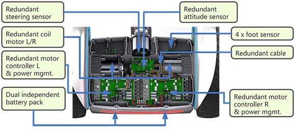 bot-9 electric transporter
